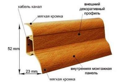 ПВХ плинтус пластиковый с мягким краем и кабель-каналом