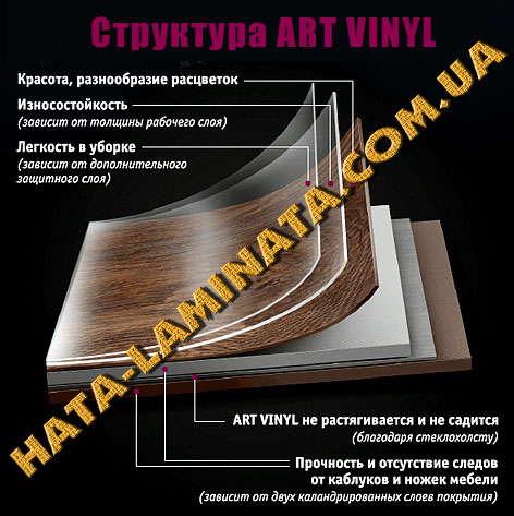 Структура Tarkett Art Vityl New Age